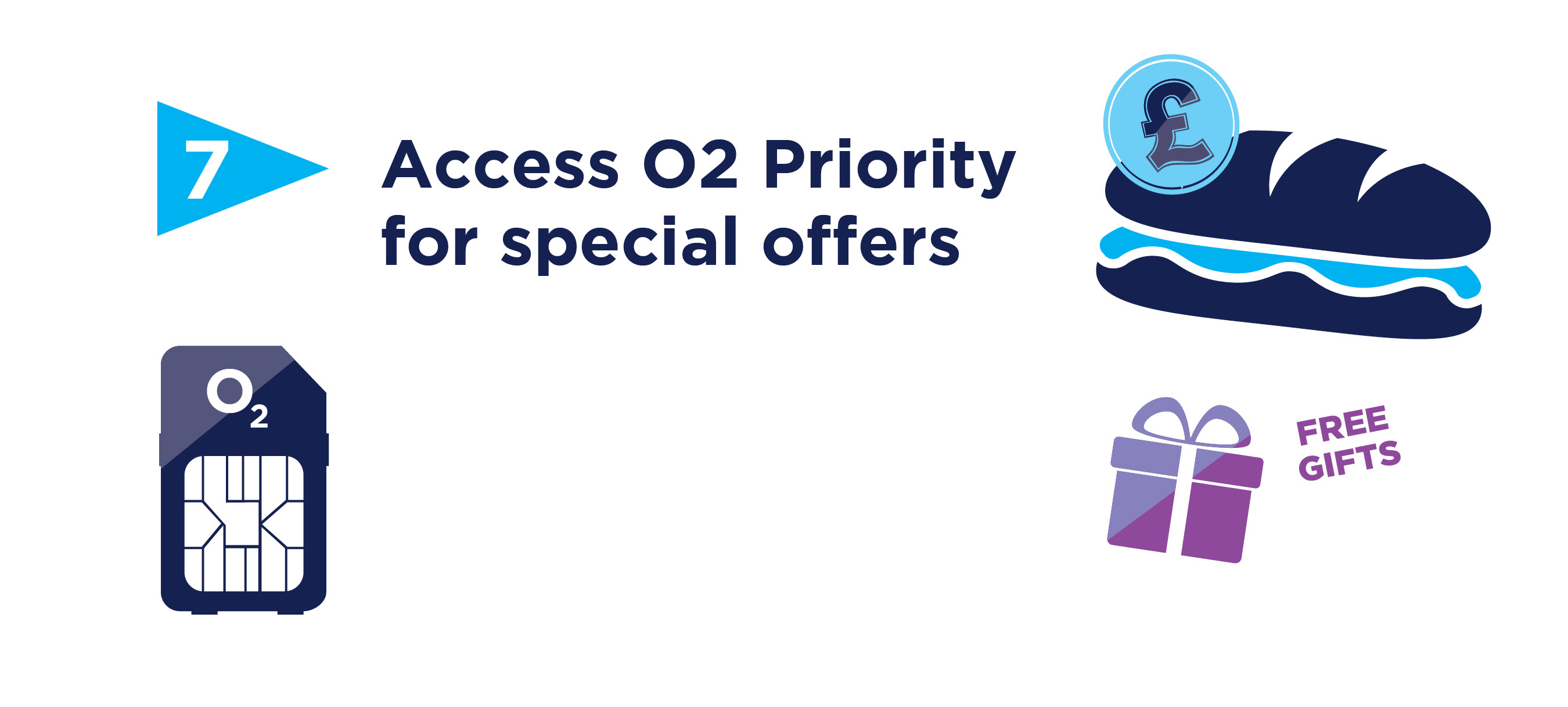 Access O2 priority for special deals