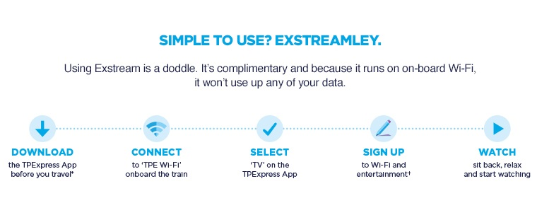 Exstream instructions